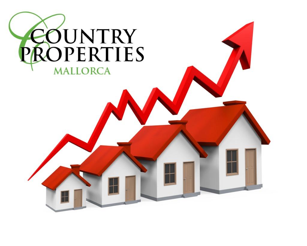 Mallorca Property Report